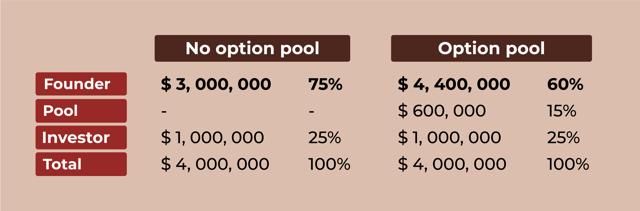 Налогообложение опционных контрактов — Юридические советы