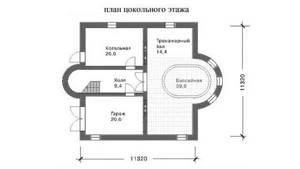 Считается ли цоколь отдельным этажом — Юридические советы