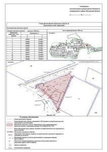 Подготовка схемы расположения земельного участка — Юридические советы