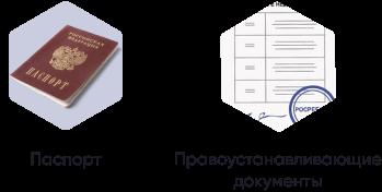 Какие документы необходимо оформлять при сдаче квартиры в аренду — Юридические советы