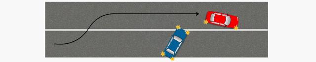 Пересечение сплошной линии с выездом на встречную полосу — Юридические советы