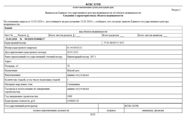 Регистрация дачного дома в СНТ на земле сельхозназначения для садоводства — Юридические советы