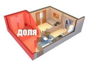 Наследование части квартиры — Юридические советы